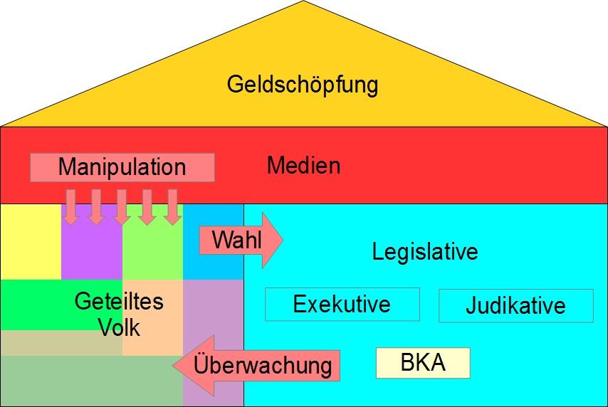 Großartig Geteiltes Diagramm Ideen - Elektrische Schaltplan-Ideen ...